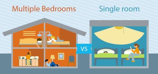 Vacation rental bonus: multiple bedrooms.